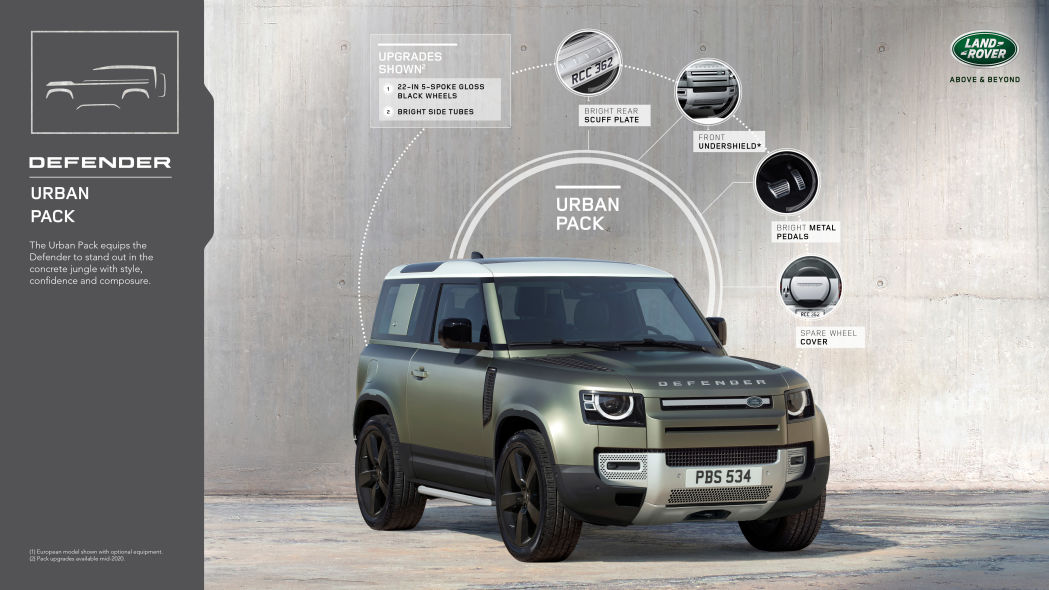 Xe sang Land rover Defender 2020